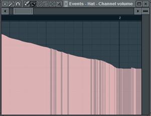 Для тех, кто не любит читать мануалы. FL Studio. Часть 4.